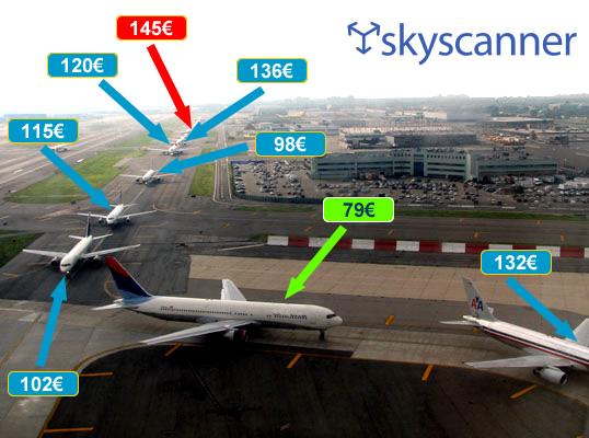 cercare voli economici